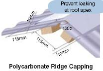 polycarbonate ridge capping
