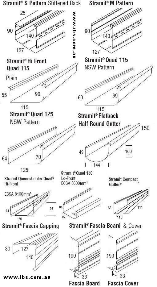 quad gutter m s pattern half round 115 125 150  fascia capping cover board compact queenslander hi-front